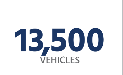 14200vehicles